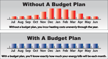 heating oil budget plan new york city boro energy